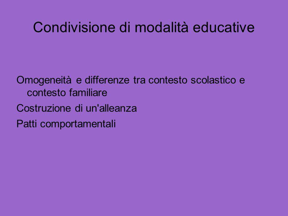 Condivisione di modalità educative Omogeneità e differenze tra contesto scolastico e contesto familiare Costruzione di un'alleanza Patti comportamenta