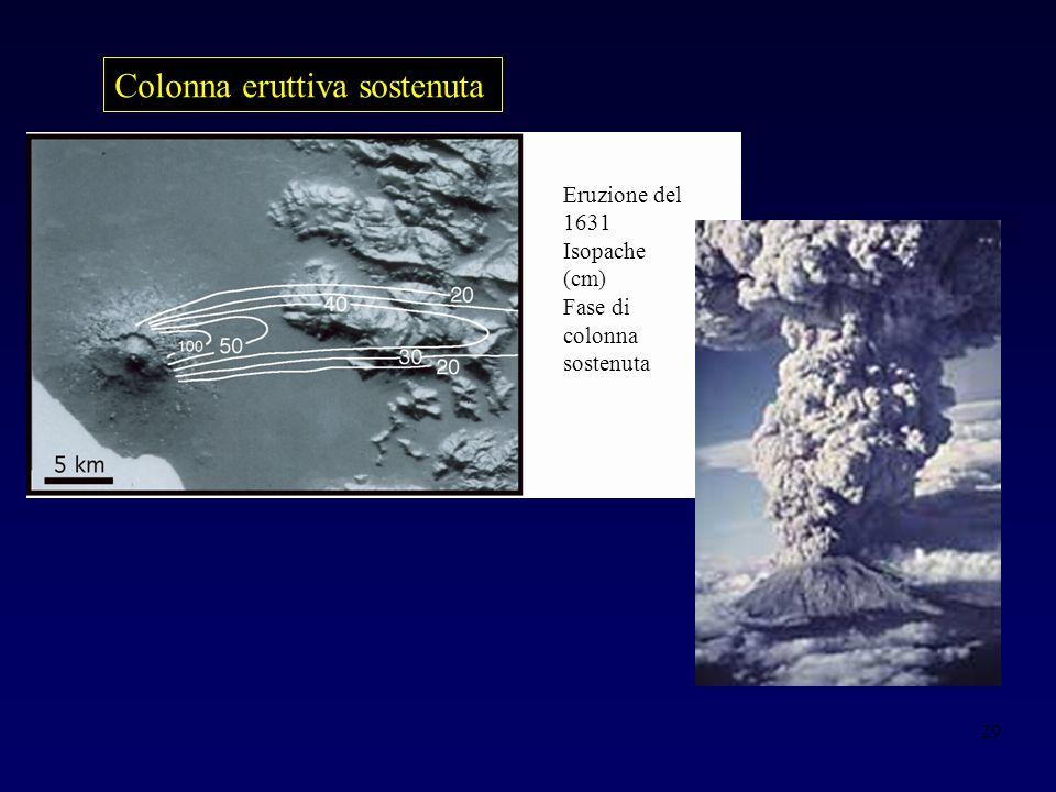 29 Colonna eruttiva sostenuta Eruzione del 1631 Isopache (cm) Fase di colonna sostenuta