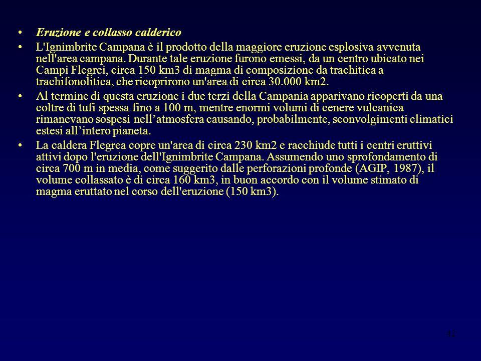 42 Eruzione e collasso calderico L Ignimbrite Campana è il prodotto della maggiore eruzione esplosiva avvenuta nell area campana.