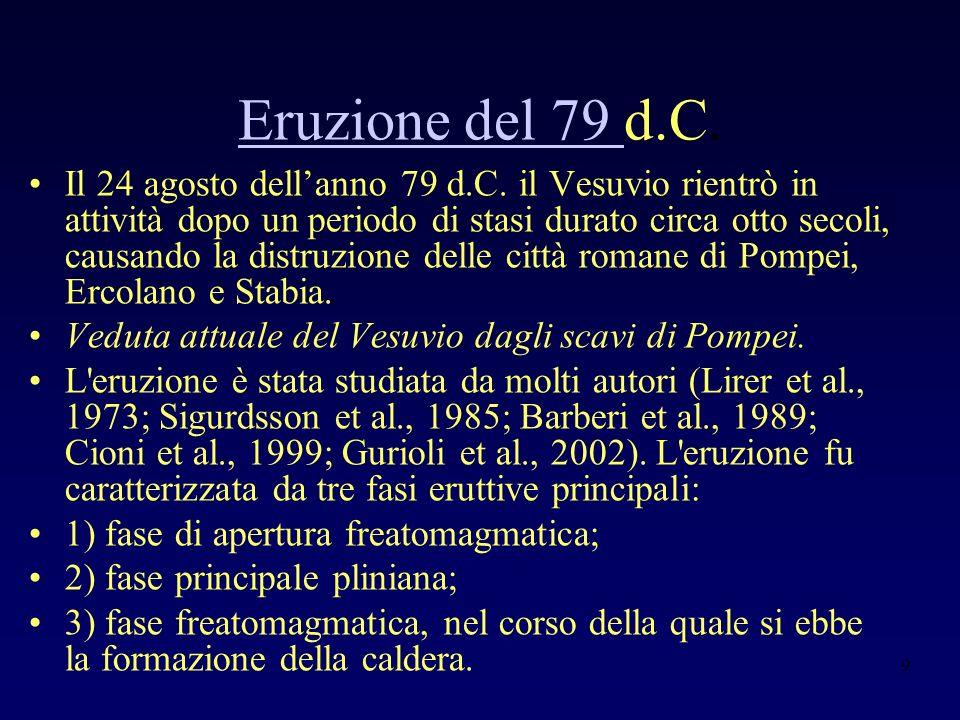 20 volumi emessi = 0.2-0.5 fino a >3*10 9 m 3 PlinianeSubpliniane