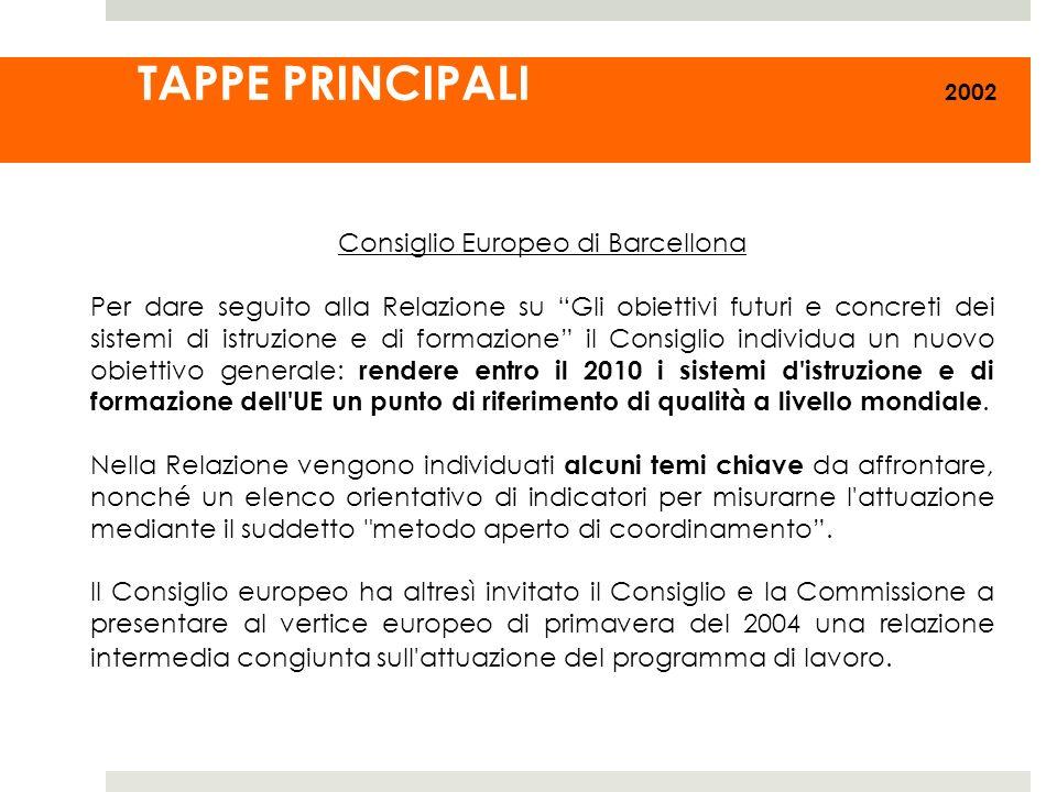 TAPPE PRINCIPALI 2002 Consiglio Europeo di Barcellona Per dare seguito alla Relazione su Gli obiettivi futuri e concreti dei sistemi di istruzione e d