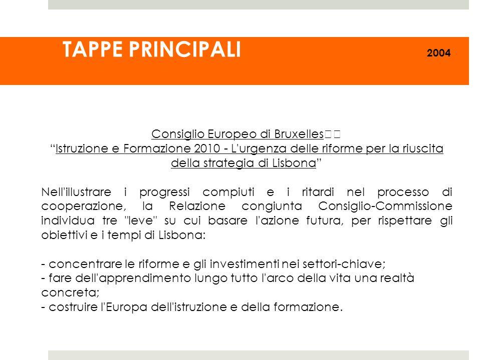 TAPPE PRINCIPALI 2004 Consiglio Europeo di Bruxelles Istruzione e Formazione 2010 - L'urgenza delle riforme per la riuscita della strategia di Lisbona