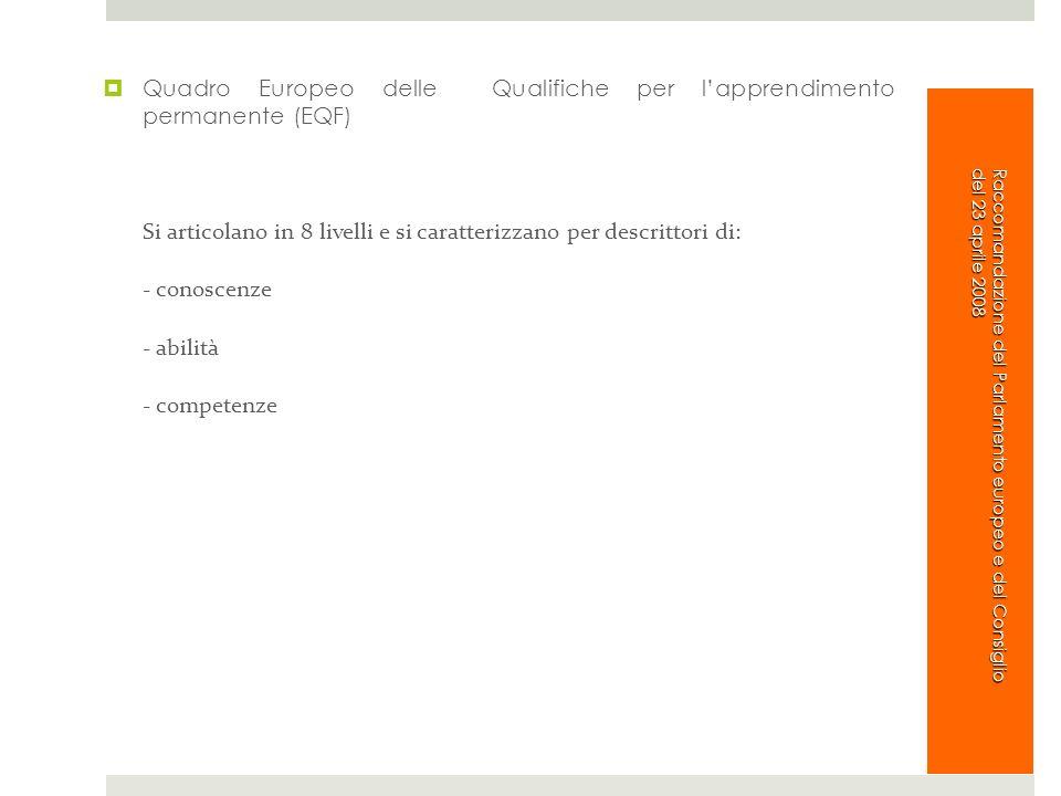 Raccomandazione del Parlamento europeo e del Consiglio del 23 aprile 2008 Quadro Europeo delle Qualifiche per lapprendimento permanente (EQF) Si artic