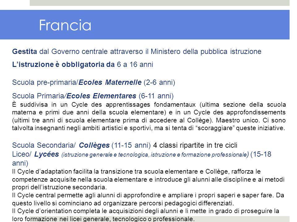 Francia Gestita dal Governo centrale attraverso il Ministero della pubblica istruzione Listruzione è obbligatoria da 6 a 16 anni Scuola pre-primaria/E