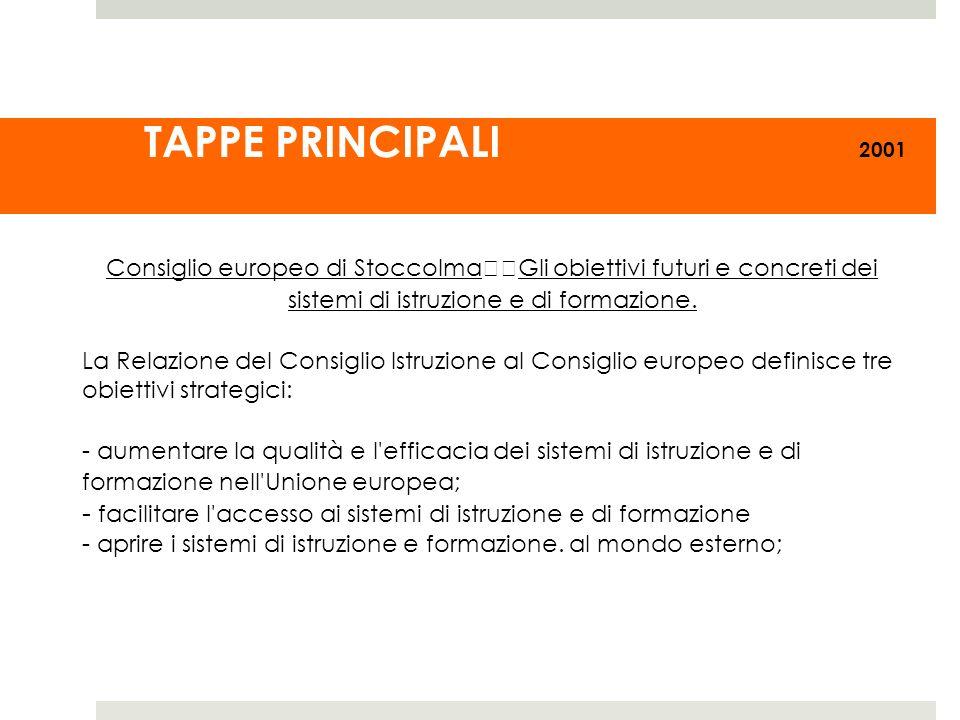 TAPPE PRINCIPALI 2001 Consiglio europeo di Stoccolma Gli obiettivi futuri e concreti dei sistemi di istruzione e di formazione. La Relazione del Consi