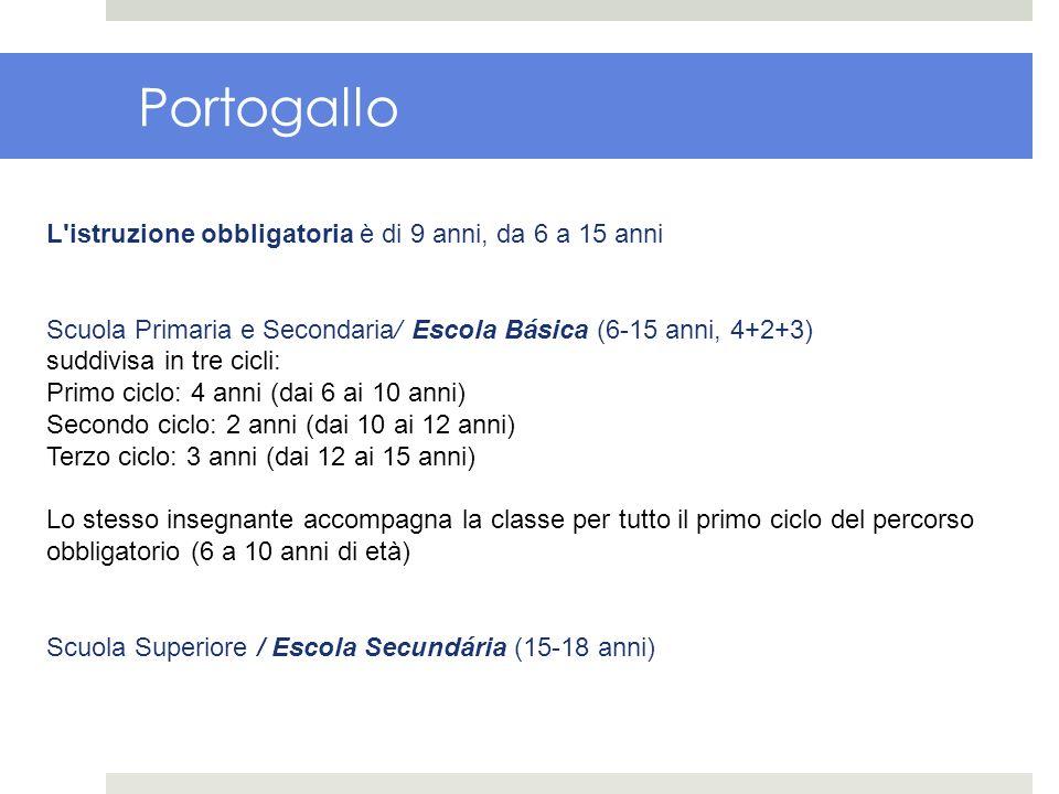 Portogallo L'istruzione obbligatoria è di 9 anni, da 6 a 15 anni Scuola Primaria e Secondaria/ Escola Básica (6-15 anni, 4+2+3) suddivisa in tre cicli