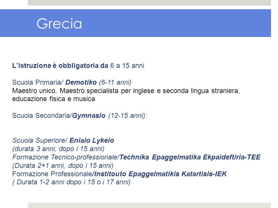 Grecia Listruzione è obbligatoria da 6 a 15 anni Scuola Primaria/ Demotiko (6-11 anni) Maestro unico. Maestro specialista per inglese e seconda lingua