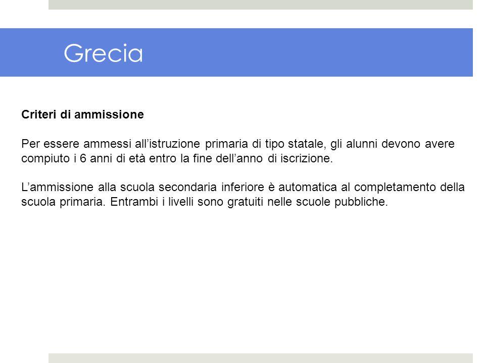 Grecia Criteri di ammissione Per essere ammessi allistruzione primaria di tipo statale, gli alunni devono avere compiuto i 6 anni di età entro la fine