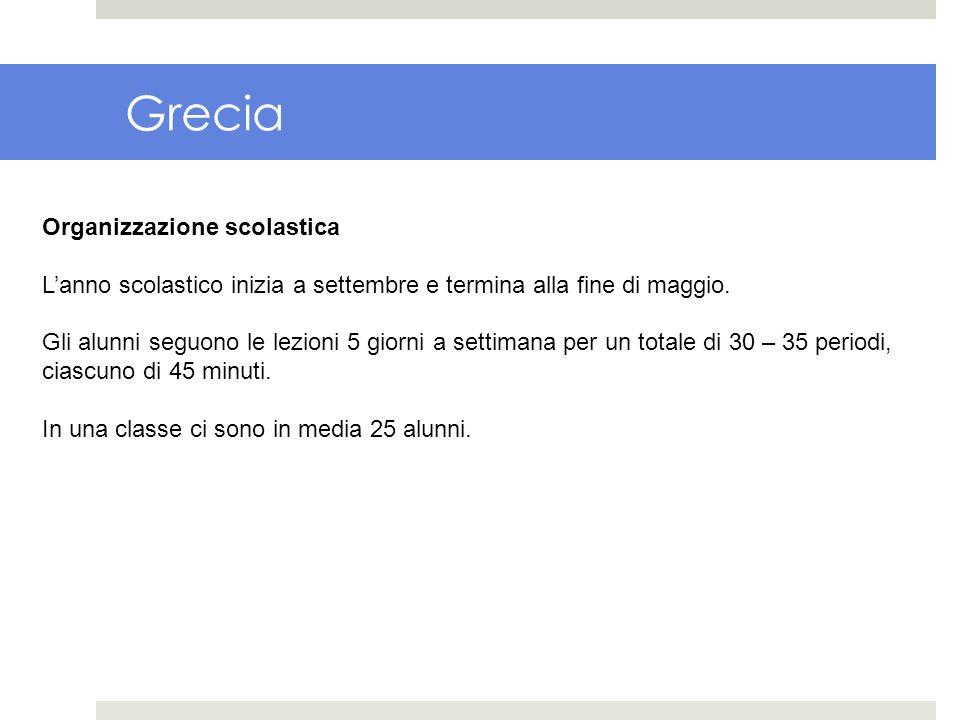 Grecia Organizzazione scolastica Lanno scolastico inizia a settembre e termina alla fine di maggio. Gli alunni seguono le lezioni 5 giorni a settimana