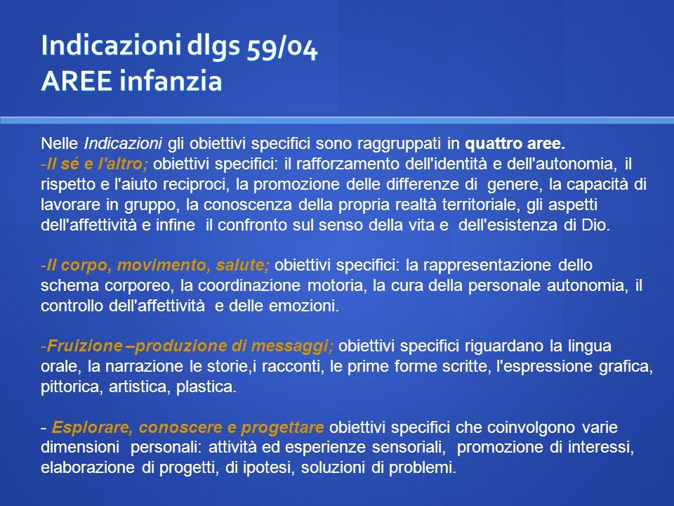 Indicazioni dlgs 59/04 AREE infanzia Nelle Indicazioni gli obiettivi specifici sono raggruppati in quattro aree. -Il sé e l'altro; obiettivi specifici