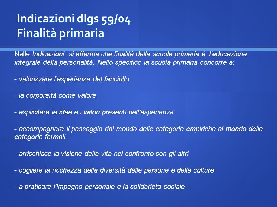 Indicazioni dlgs 59/04 Finalità primaria Nelle Indicazioni si afferma che finalità della scuola primaria è leducazione integrale della personalità. Ne