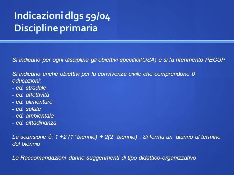 Indicazioni dlgs 59/04 Discipline primaria Si indicano per ogni disciplina gli obiettivi specifici(OSA) e si fa riferimento PECUP Si indicano anche ob