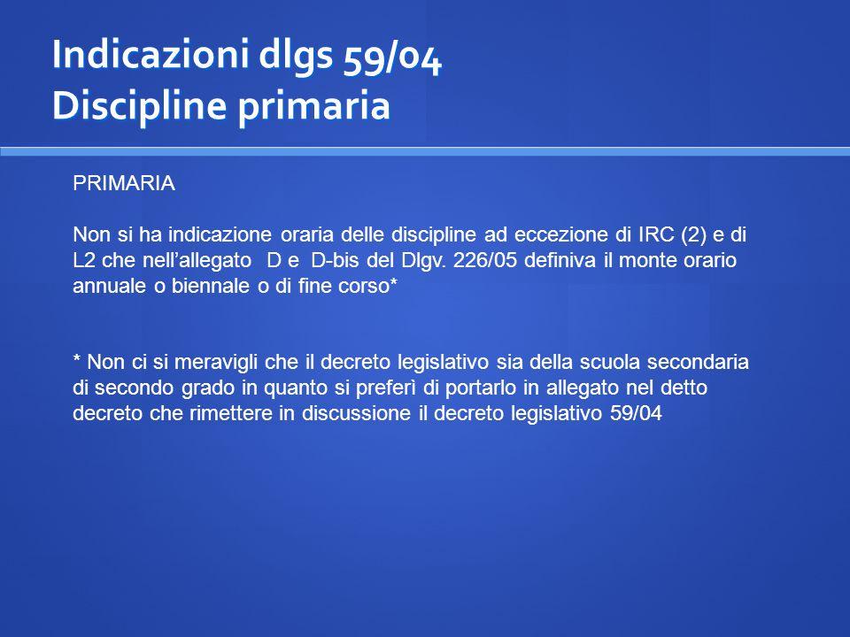 PRIMARIA Non si ha indicazione oraria delle discipline ad eccezione di IRC (2) e di L2 che nellallegato D e D-bis del Dlgv. 226/05 definiva il monte o
