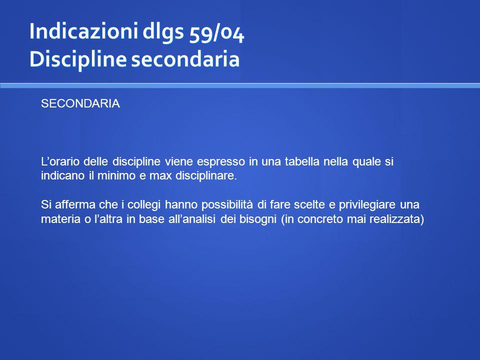 Indicazioni dlgs 59/04 Discipline secondaria SECONDARIA Lorario delle discipline viene espresso in una tabella nella quale si indicano il minimo e max