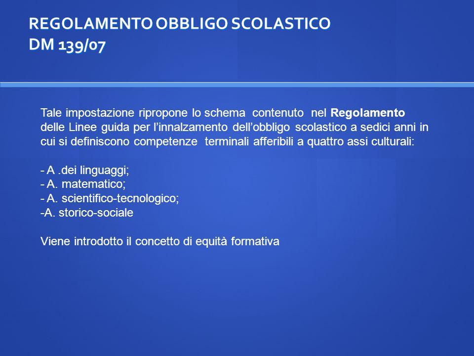 REGOLAMENTO OBBLIGO SCOLASTICO DM 139/07 Tale impostazione ripropone lo schema contenuto nel Regolamento delle Linee guida per linnalzamento dellobbli