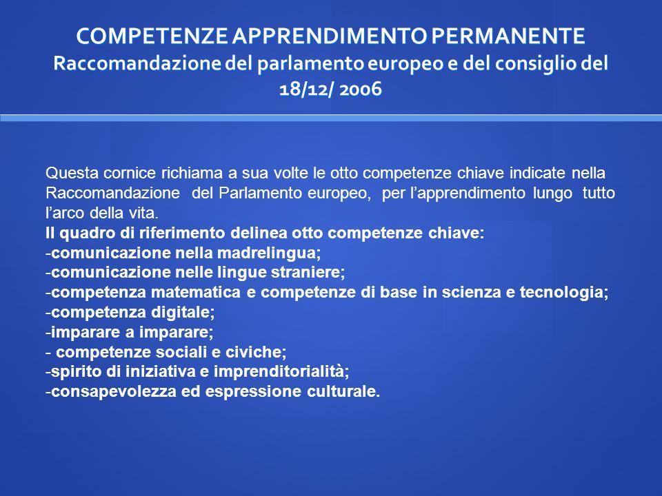 COMPETENZE APPRENDIMENTO PERMANENTE Raccomandazione del parlamento europeo e del consiglio del 18/12/ 2006 Questa cornice richiama a sua volte le otto