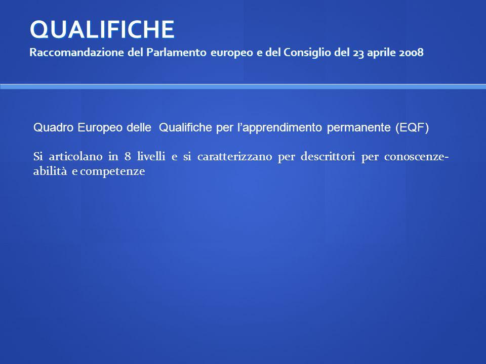 QUALIFICHE Raccomandazione del Parlamento europeo e del Consiglio del 23 aprile 2008 Quadro Europeo delle Qualifiche per lapprendimento permanente (EQ