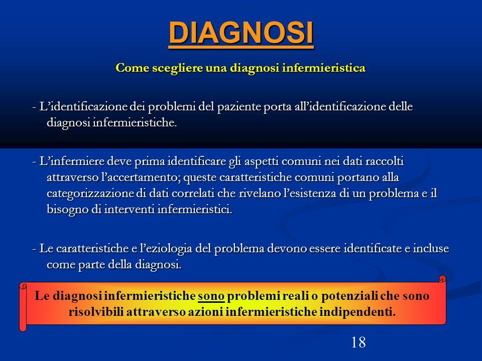 18 DIAGNOSI Come scegliere una diagnosi infermieristica - Lidentificazione dei problemi del paziente porta allidentificazione delle diagnosi infermier