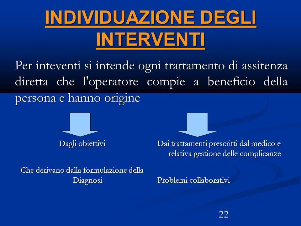22 INDIVIDUAZIONE DEGLI INTERVENTI Dagli obiettivi Che derivano dalla formulazione della Diagnosi Dai trattamenti prescritti dal medico e relativa ges