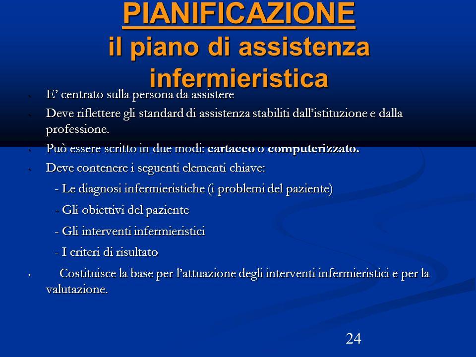 24 PIANIFICAZIONE il piano di assistenza infermieristica E centrato sulla persona da assistere E centrato sulla persona da assistere Deve riflettere g