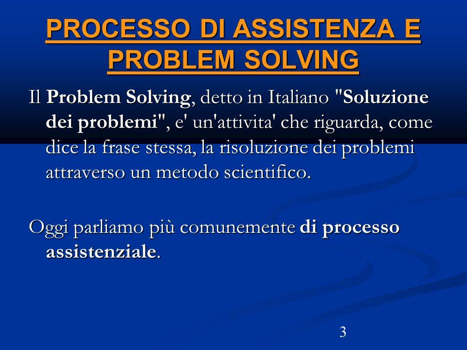 3 PROCESSO DI ASSISTENZA E PROBLEM SOLVING Il Problem Solving, detto in Italiano