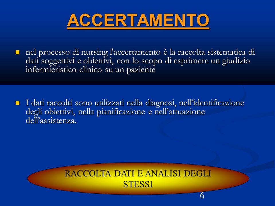 6 ACCERTAMENTO nel processo di nursing l'accertamento è la raccolta sistematica di dati soggettivi e obiettivi, con lo scopo di esprimere un giudizio