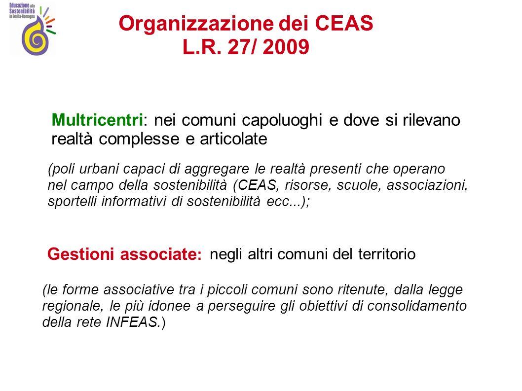 Organizzazione dei CEAS L.R.