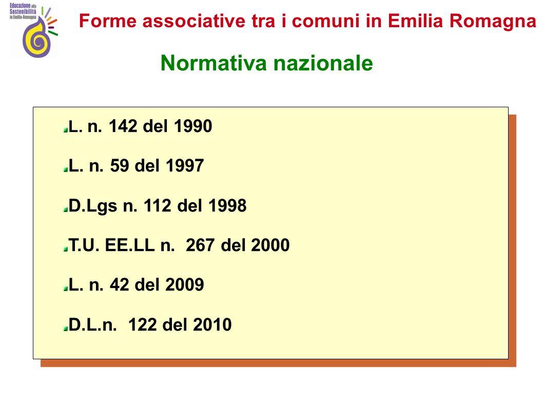Forme associative tra i comuni in Emilia Romagna Normativa nazionale L.