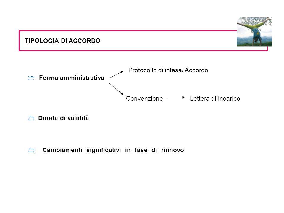 Provincia Comuni o loro forme associative Azienda Unità Sanitaria Locale I SOGGETTI SOTTOSCRITTORI Enti autorizzati Sottoscrittori dei protocolli/convenzioni che effettivamente collaborano alla realizzazione dei corsi