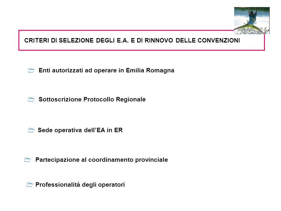 Enti autorizzati ad operare in Emilia Romagna Sottoscrizione Protocollo Regionale Sede operativa dellEA in ER CRITERI DI SELEZIONE DEGLI E.A.