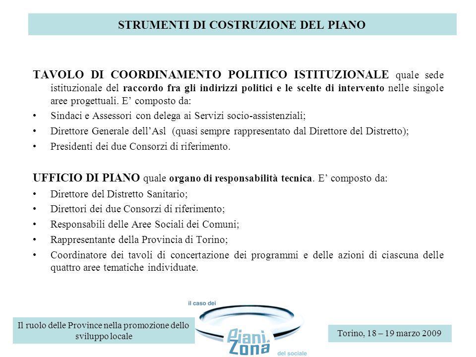 STRUMENTI DI COSTRUZIONE DEL PIANO TAVOLO DI COORDINAMENTO POLITICO ISTITUZIONALE quale sede istituzionale del raccordo fra gli indirizzi politici e le scelte di intervento nelle singole aree progettuali.