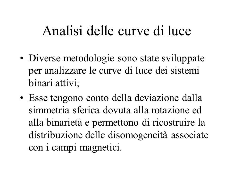 Analisi delle curve di luce Diverse metodologie sono state sviluppate per analizzare le curve di luce dei sistemi binari attivi; Esse tengono conto della deviazione dalla simmetria sferica dovuta alla rotazione ed alla binarietà e permettono di ricostruire la distribuzione delle disomogeneità associate con i campi magnetici.