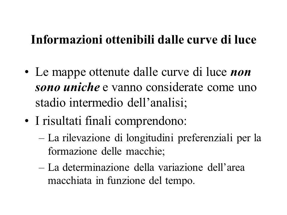 Informazioni ottenibili dalle curve di luce Le mappe ottenute dalle curve di luce non sono uniche e vanno considerate come uno stadio intermedio della