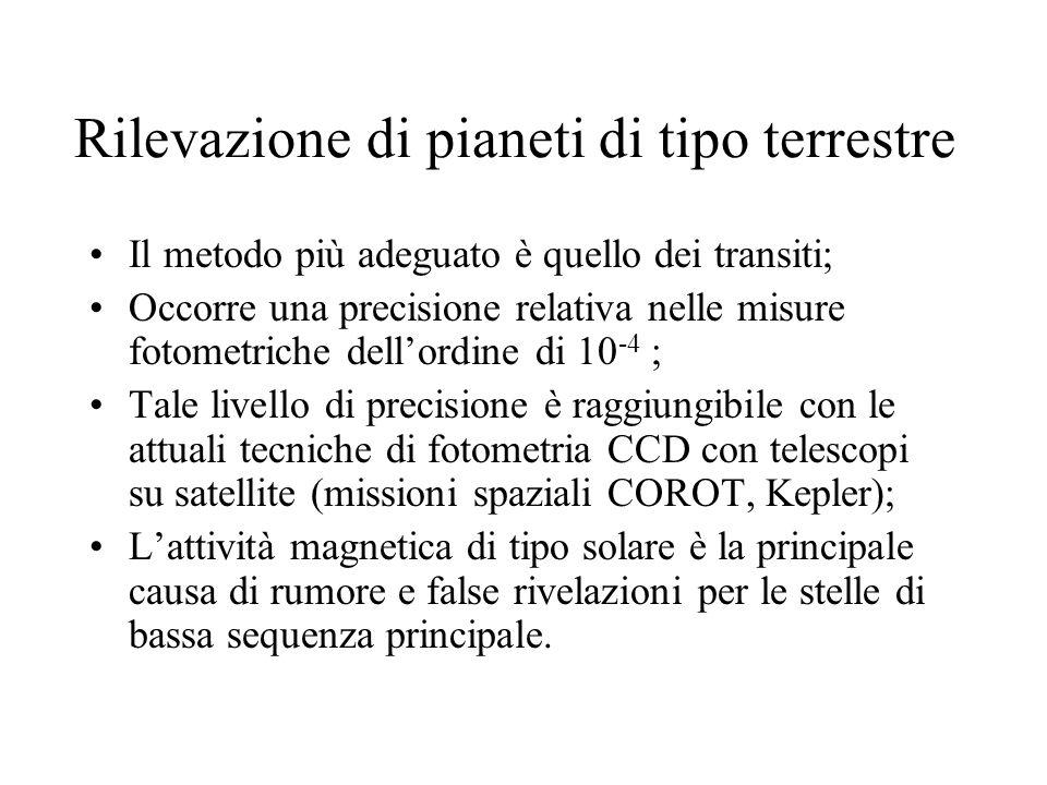 Rilevazione di pianeti di tipo terrestre Il metodo più adeguato è quello dei transiti; Occorre una precisione relativa nelle misure fotometriche dellordine di 10 -4 ; Tale livello di precisione è raggiungibile con le attuali tecniche di fotometria CCD con telescopi su satellite (missioni spaziali COROT, Kepler); Lattività magnetica di tipo solare è la principale causa di rumore e false rivelazioni per le stelle di bassa sequenza principale.