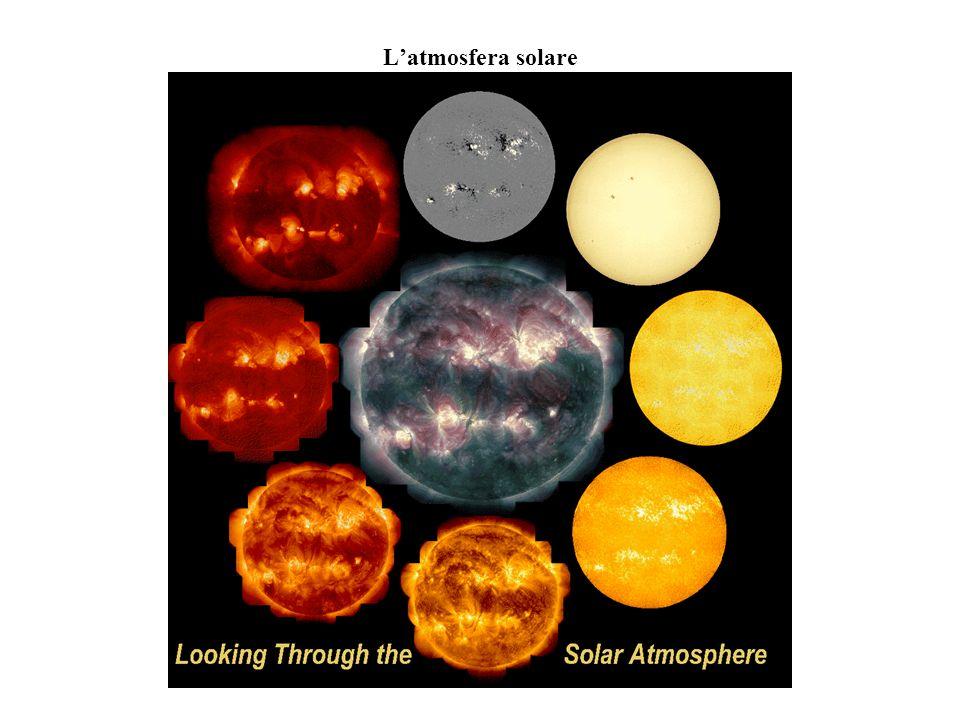 Latmosfera solare