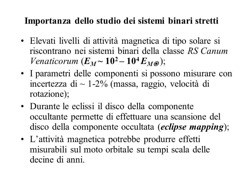 Importanza dello studio dei sistemi binari stretti Elevati livelli di attività magnetica di tipo solare si riscontrano nei sistemi binari della classe RS Canum Venaticorum (E M ~ 10 2 – 10 4 E M ); I parametri delle componenti si possono misurare con incertezza di ~ 1-2% (massa, raggio, velocità di rotazione); Durante le eclissi il disco della componente occultante permette di effettuare una scansione del disco della componente occultata (eclipse mapping); Lattività magnetica potrebbe produrre effetti misurabili sul moto orbitale su tempi scala delle decine di anni.