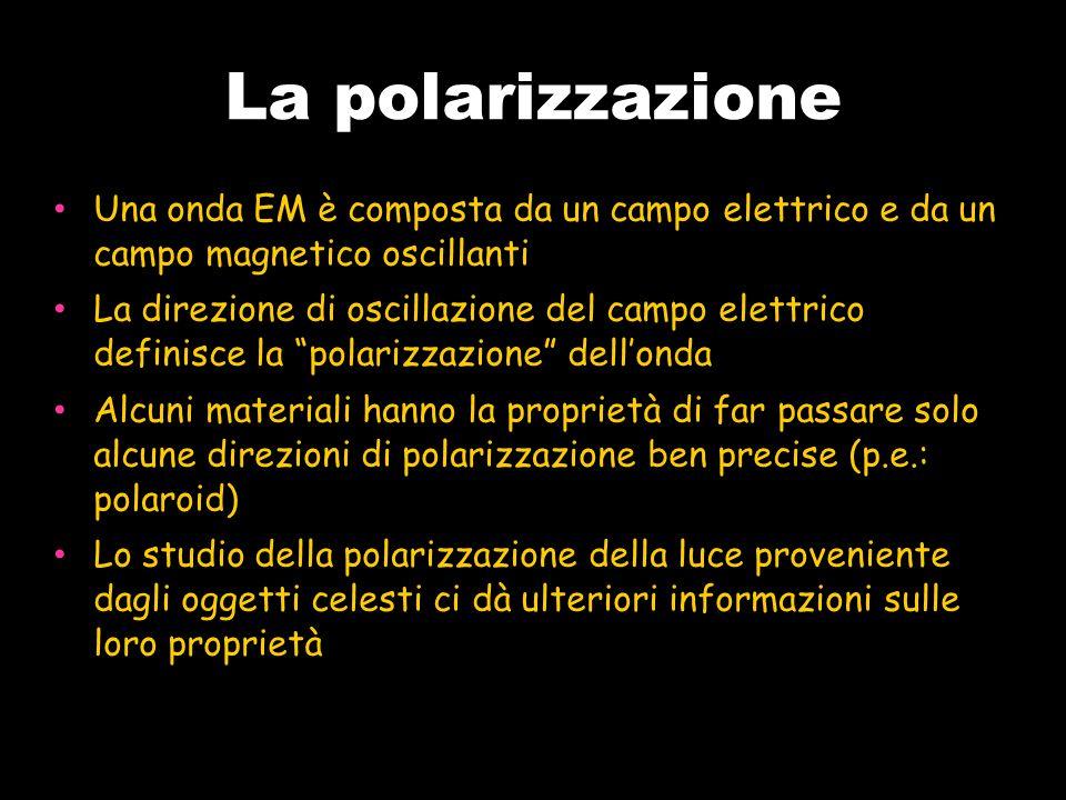 La polarizzazione Una onda EM è composta da un campo elettrico e da un campo magnetico oscillanti La direzione di oscillazione del campo elettrico def
