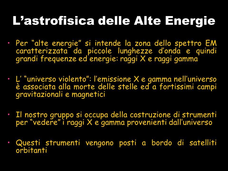 Lastrofisica delle Alte Energie Per alte energie si intende la zona dello spettro EM caratterizzata da piccole lunghezze donda e quindi grandi frequen