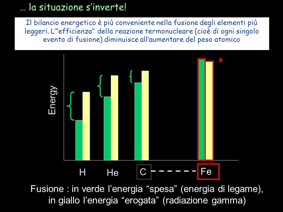 Il bilancio energetico è più conveniente nella fusione degli elementi più leggeri. Lefficienza della reazione termonucleare (cioè di ogni singolo even