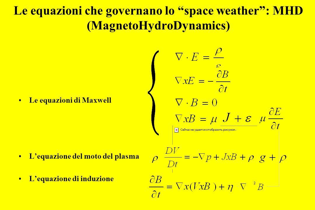 Le equazioni che governano lo space weather: MHD (MagnetoHydroDynamics) Le equazioni di Maxwell Lequazione del moto del plasma Lequazione di induzione