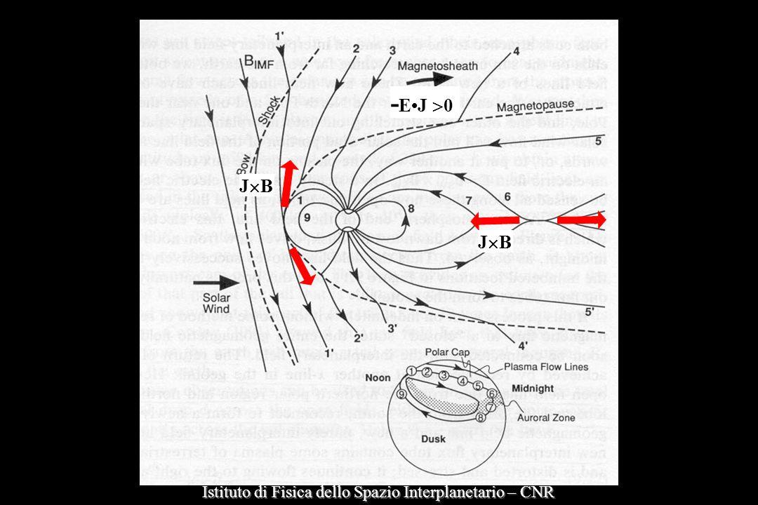 J B - EJ 0 J B Istituto di Fisica dello Spazio Interplanetario – CNR