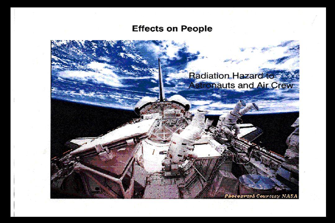 Effetti sui satelliti artificiali: Caricamento elettrico superficiale dovuto a plasma di bassa energia; SEU (eventi singoli di disturbo) dovuti a particelle di alta energia; Frenamento aerodinamico variabile con modifica delle orbite basse