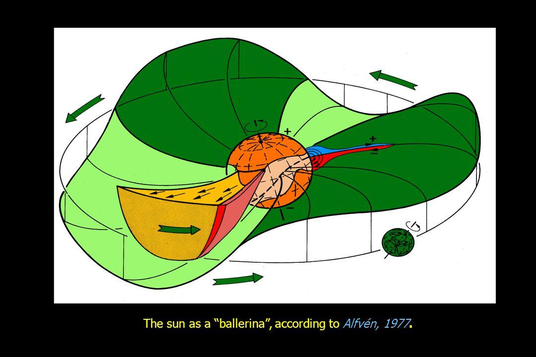The sun as a ballerina, according to Alfvén, 1977.