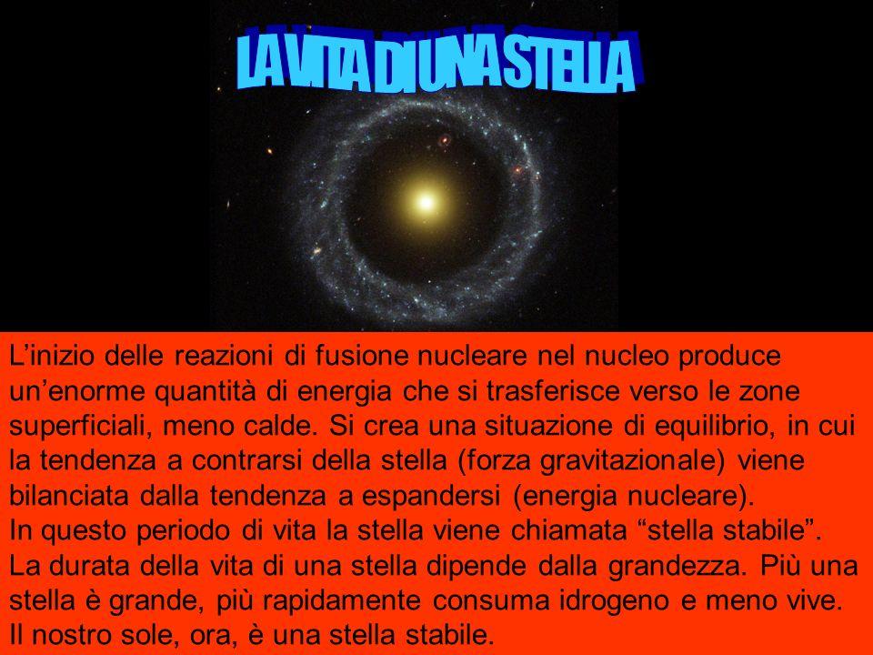 Linizio delle reazioni di fusione nucleare nel nucleo produce unenorme quantità di energia che si trasferisce verso le zone superficiali, meno calde.