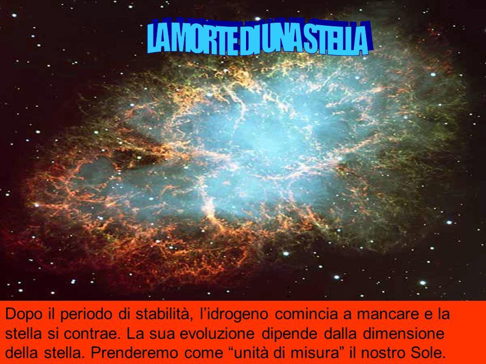 Dopo il periodo di stabilità, lidrogeno comincia a mancare e la stella si contrae.