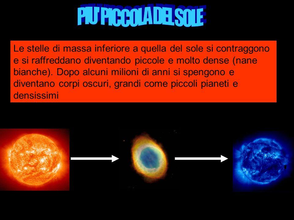 Le stelle di massa inferiore a quella del sole si contraggono e si raffreddano diventando piccole e molto dense (nane bianche).