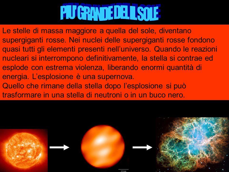 Le stelle di massa maggiore a quella del sole, diventano supergiganti rosse.