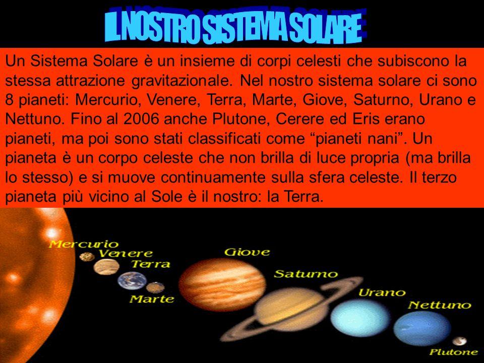 Un Sistema Solare è un insieme di corpi celesti che subiscono la stessa attrazione gravitazionale.