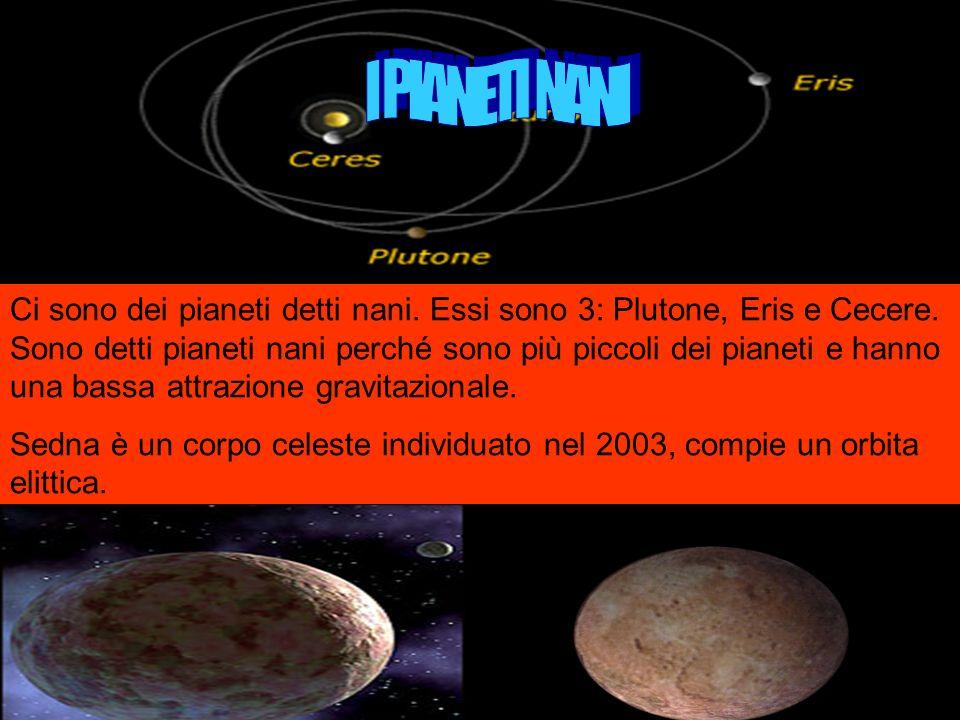 Ci sono dei pianeti detti nani.Essi sono 3: Plutone, Eris e Cecere.