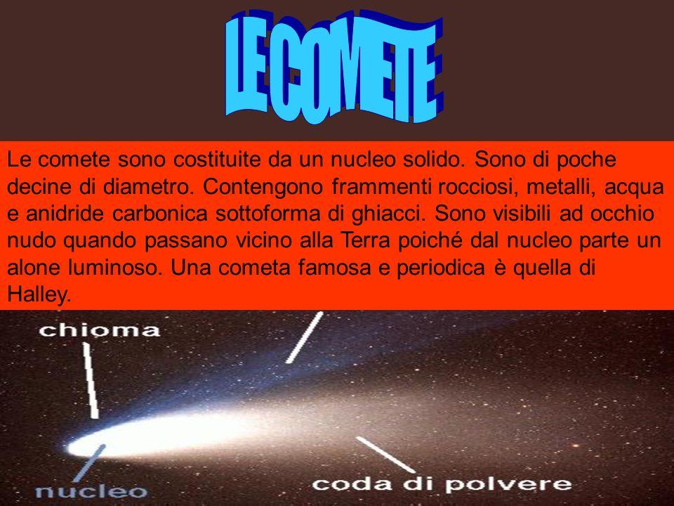 Le comete sono costituite da un nucleo solido.Sono di poche decine di diametro.